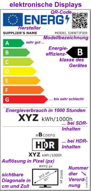 Wieviel watt sind 1 kw