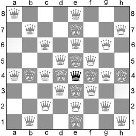 schachregeln dame