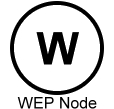 WLAN WEP Node